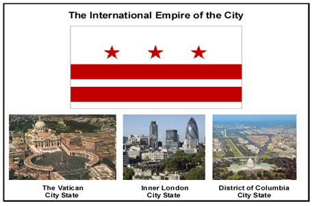 The Internation Empire of the City
